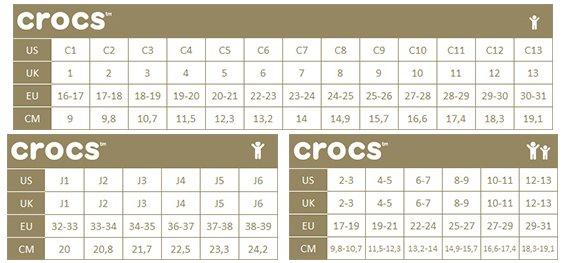sprzedaż online Wielka wyprzedaż różne style KLAPKI DZIECIĘCE CROCS NIEBIESKIE C12 29 / 30 - 7652509206 ...