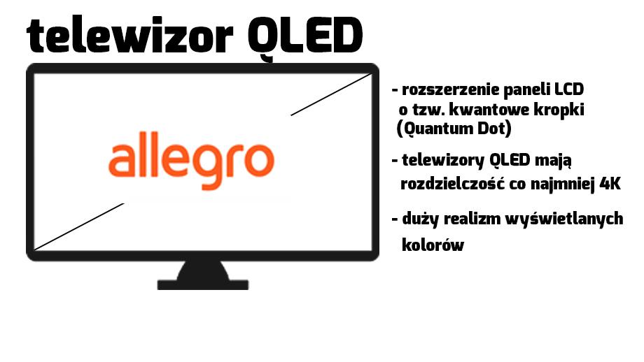 telewizory QLED