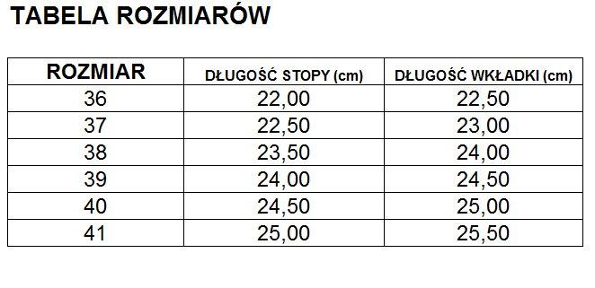tabela rozmiarów ugg