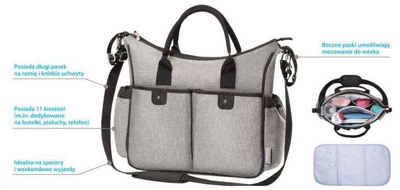ac51698fb93fa Z pewnością nie wygląda jak tradycyjna torba dla matki z dzieckiem.
