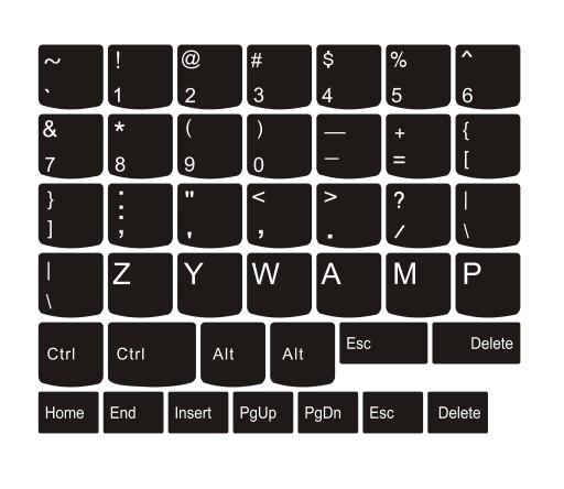Naklejki na klawiaturę dedykowane do LENOVO 14x14